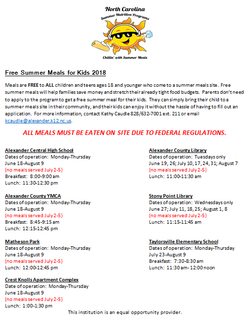 Free Summer Meals for Kids 2018
